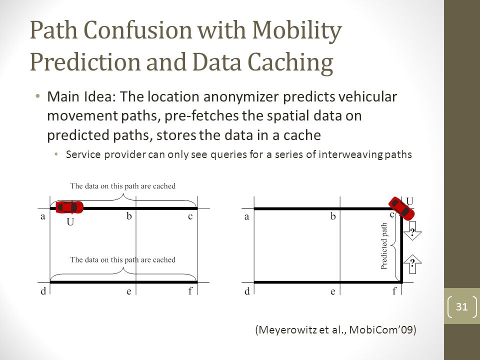 Path Confusion with Mobility Prediction and Data Caching Main Idea: The location anonymizer predicts vehicular movement paths, pre-fetches the spatial data on predicted paths, stores the data in a cache Service provider can only see queries for a series of interweaving paths (Meyerowitz et al., MobiCom'09) 31
