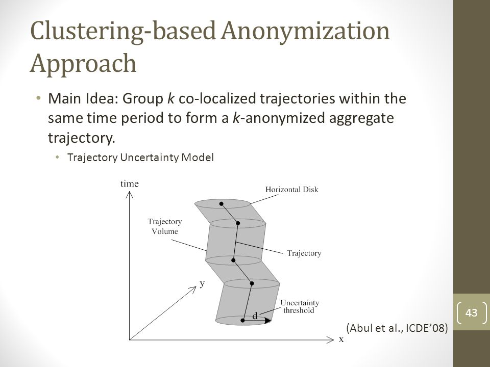 Clustering-based Anonymization Approach Main Idea: Group k co-localized trajectories within the same time period to form a k-anonymized aggregate trajectory.