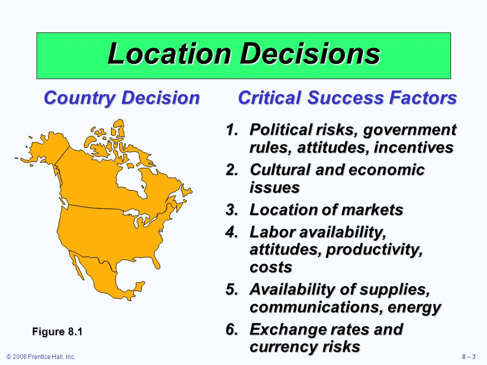 © 2006 Prentice Hall, Inc.8 – 3 Location Decisions Country Decision Critical Success Factors 1.Political risks, government rules, attitudes, incentives 2.Cultural and economic issues 3.Location of markets 4.Labor availability, attitudes, productivity, costs 5.Availability of supplies, communications, energy 6.Exchange rates and currency risks Figure 8.1