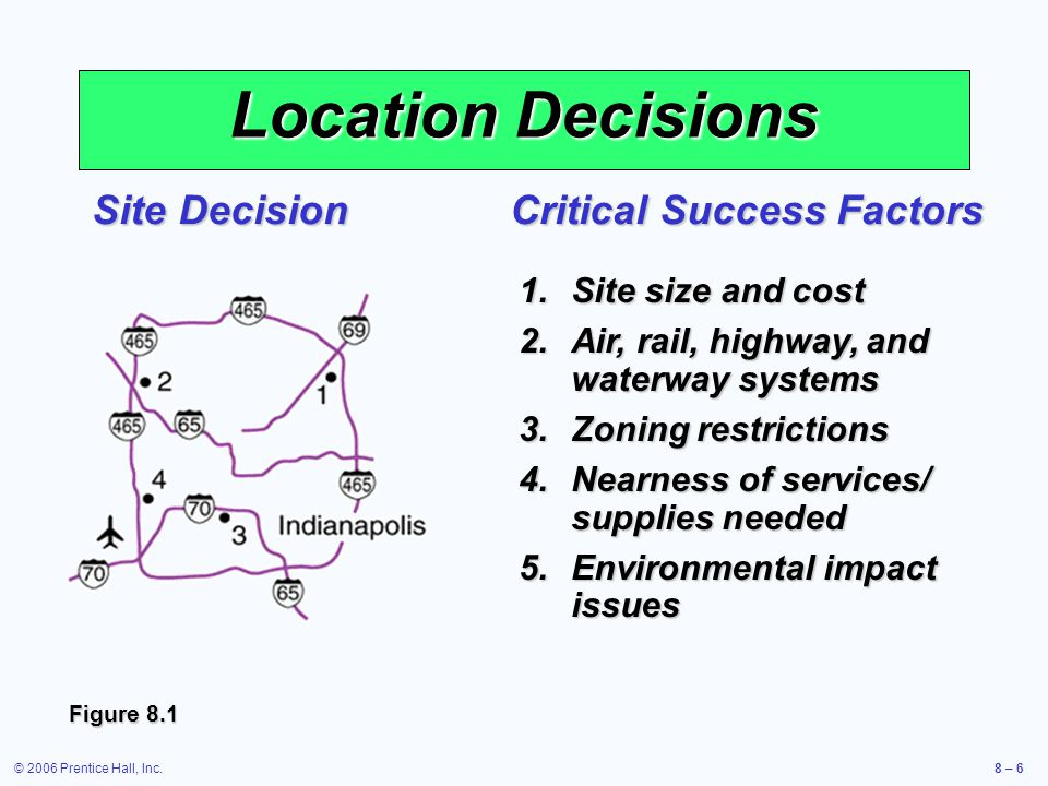 © 2006 Prentice Hall, Inc.8 – 6 Location Decisions Site Decision Critical Success Factors 1.Site size and cost 2.Air, rail, highway, and waterway systems 3.Zoning restrictions 4.Nearness of services/ supplies needed 5.Environmental impact issues Figure 8.1