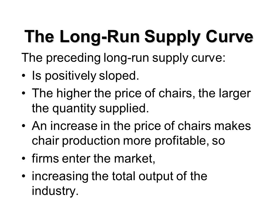 The Long-Run Supply Curve The preceding long-run supply curve: Is positively sloped. The higher the price of chairs, the larger the quantity supplied.
