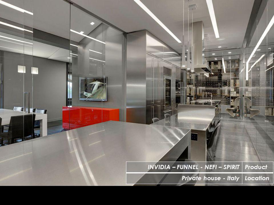 IDROUT IP65Product Sheraton Milan Malpensa - ItalyLocation