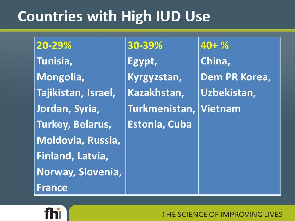 Countries with High IUD Use 20-29% Tunisia, Mongolia, Tajikistan, Israel, Jordan, Syria, Turkey, Belarus, Moldovia, Russia, Finland, Latvia, Norway, S