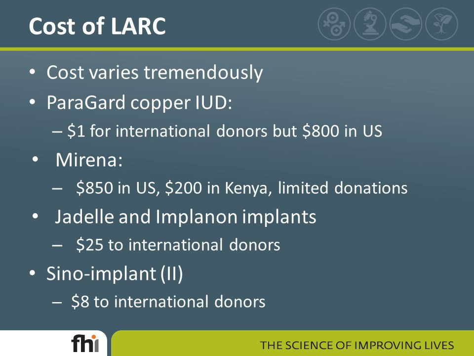 Cost varies tremendously ParaGard copper IUD: – $1 for international donors but $800 in US Mirena: – $850 in US, $200 in Kenya, limited donations Jade