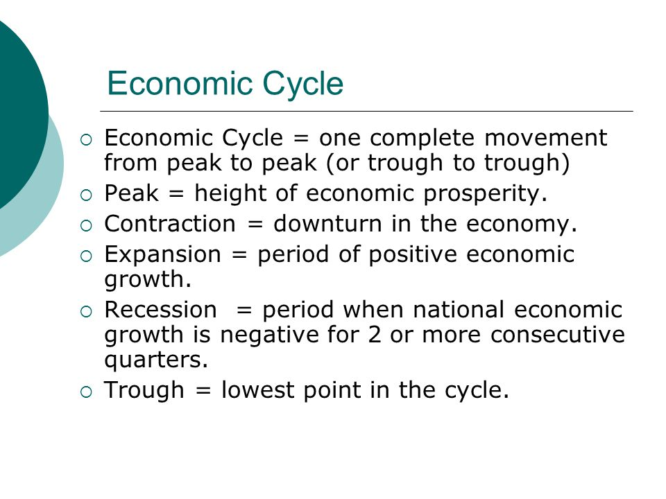 Economic Cycle Trough Contraction Expansion Peak Time ===> % Nat. Econ Growth Recession