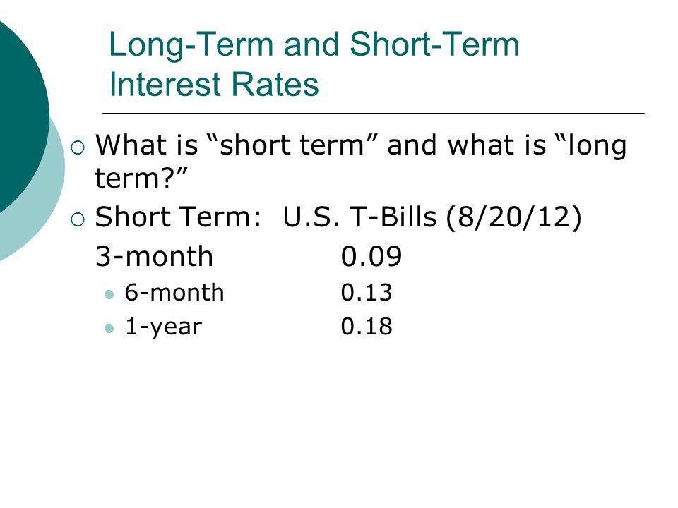 Long-Term and Short-Term Interest Rates  Longer-Term Investments: U.S.