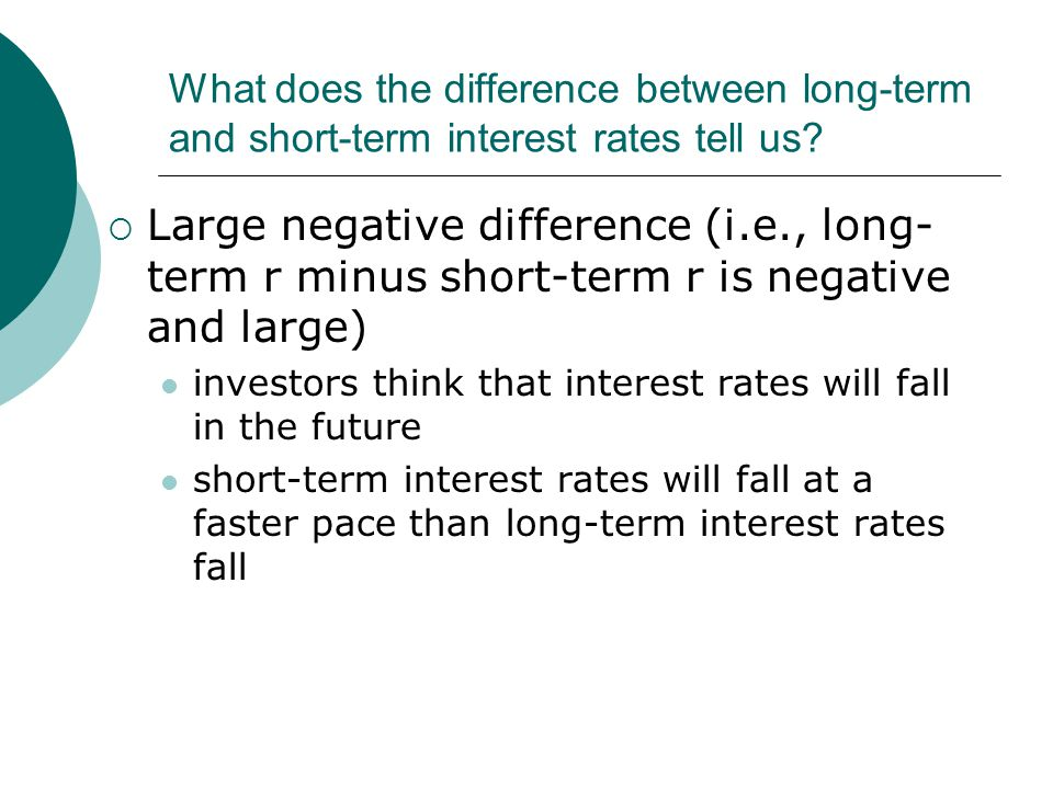 What does the difference between long-term and short-term interest rates tell us.