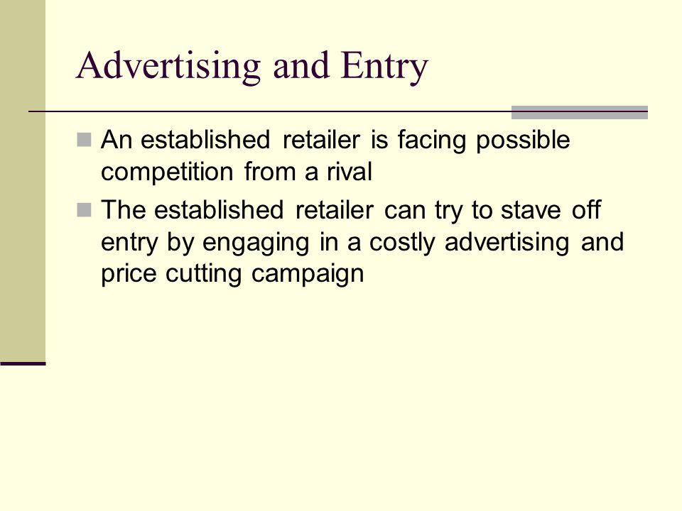 Backward Induction - Incumbent R I I 1,1 2,4 3,3 4,2 In Out Ads No ads Ads No ads