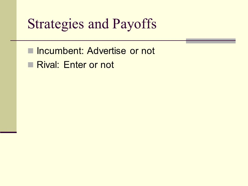 Strategies and Payoffs Incumbent: Advertise or not Rival: Enter or not