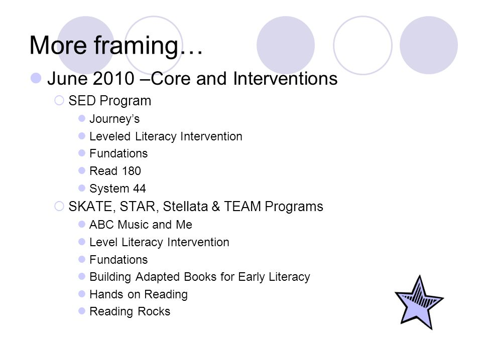 More framing… June 2010 –Core and Interventions  SED Program Journey's Leveled Literacy Intervention Fundations Read 180 System 44  SKATE, STAR, Stellata & TEAM Programs ABC Music and Me Level Literacy Intervention Fundations Building Adapted Books for Early Literacy Hands on Reading Reading Rocks