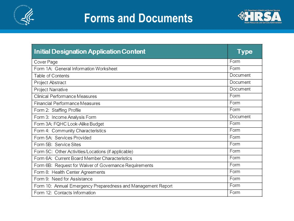 Forms and Documents Initial Designation Application ContentType Cover Page Form Form 1A: General Information Worksheet Form Table of Contents Document