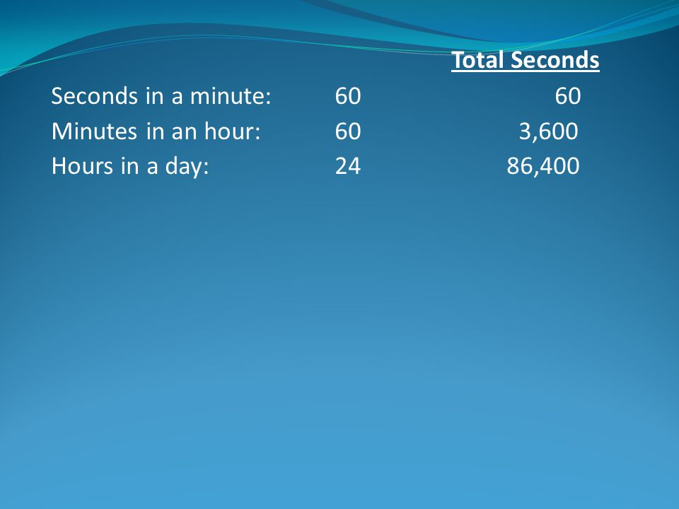 Total Seconds Seconds in a minute: 60 60 Minutes in an hour: 60 3,600 Hours in a day: 24 86,400 Days in a year:36531,536,000