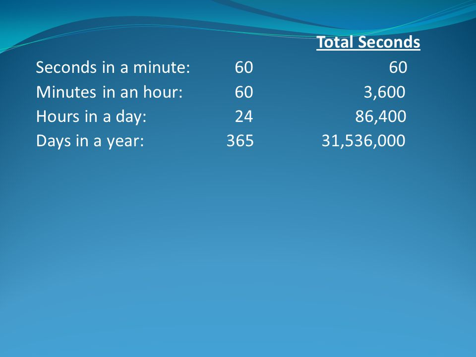 So, how many years would it take to count to ONE TRILLION!.