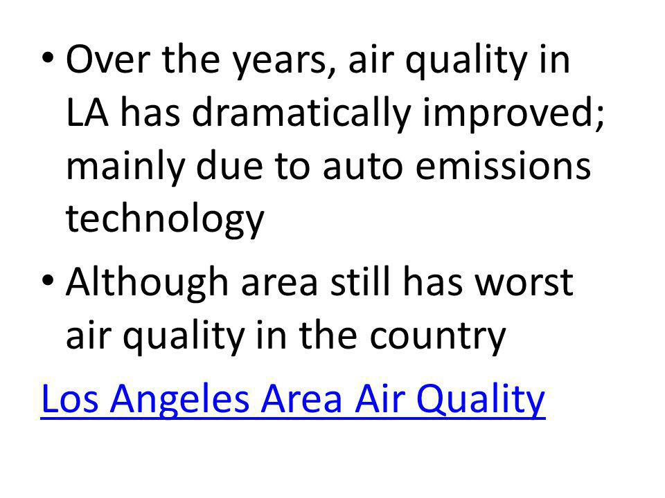 Over the years, air quality in LA has dramatically improved; mainly due to auto emissions technology Although area still has worst air quality in the country Los Angeles Area Air Quality
