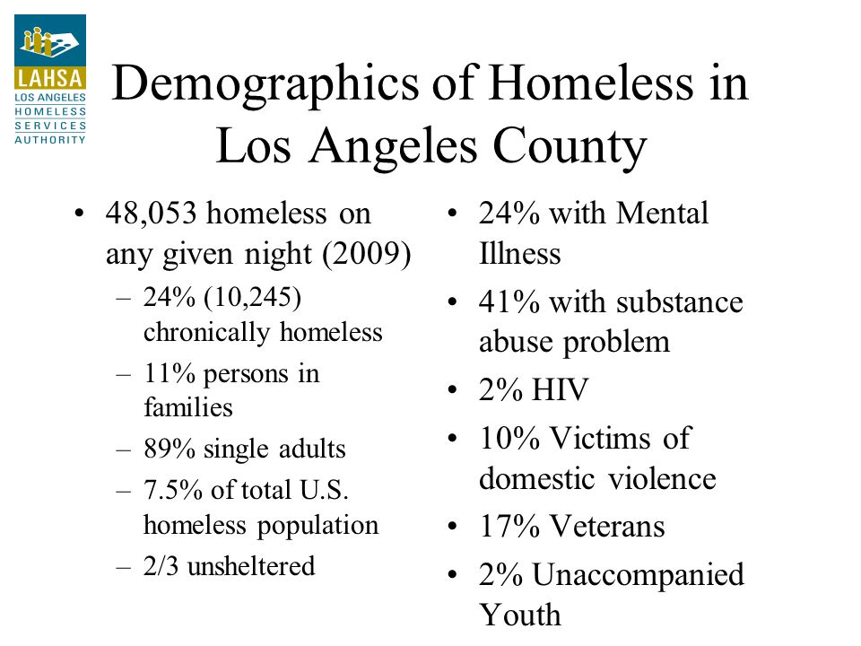 Demographics of Homeless in Los Angeles County 48,053 homeless on any given night (2009) –24% (10,245) chronically homeless –11% persons in families –89% single adults –7.5% of total U.S.
