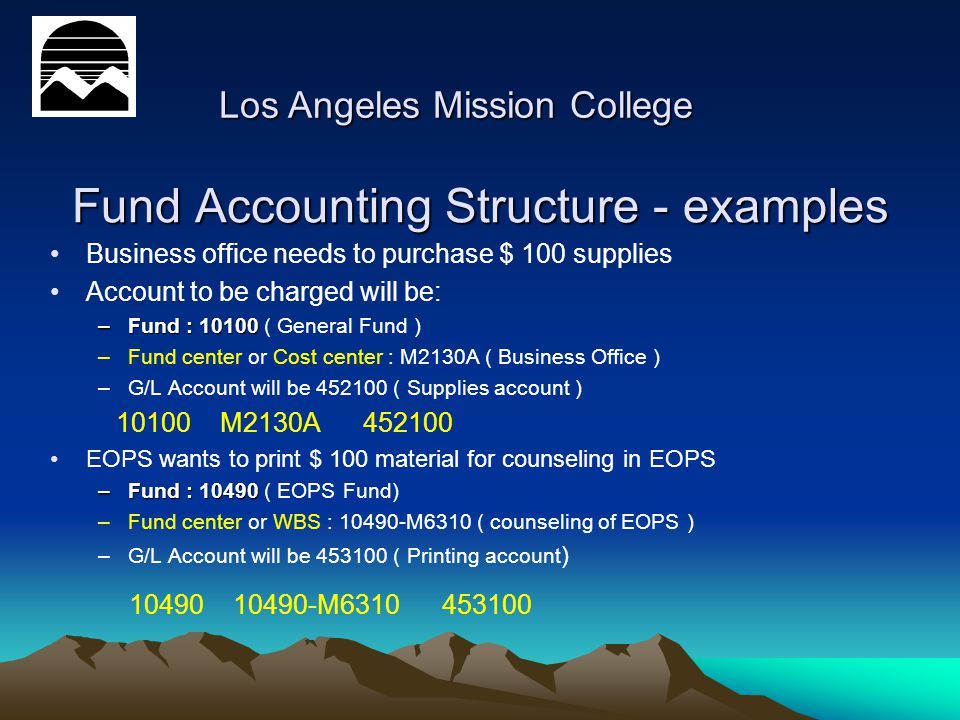 Fund Accounting Structure - examples Business office needs to purchase $ 100 supplies Account to be charged will be: –Fund : 10100 –Fund : 10100 ( General Fund ) –Fund center or Cost center : M2130A ( Business Office ) –G/L Account will be 452100 ( Supplies account ) 10100 M2130A 452100 EOPS wants to print $ 100 material for counseling in EOPS –Fund : 10490 –Fund : 10490 ( EOPS Fund) –Fund center or WBS : 10490-M6310 ( counseling of EOPS ) –G/L Account will be 453100 ( Printing account ) 10490 10490-M6310 453100 Los Angeles Mission College