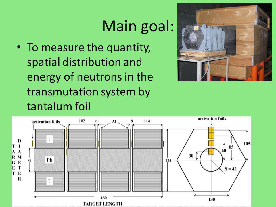 Main goal: To measure the quantity, spatial distribution and energy of neutrons in the transmutation system by tantalum foil