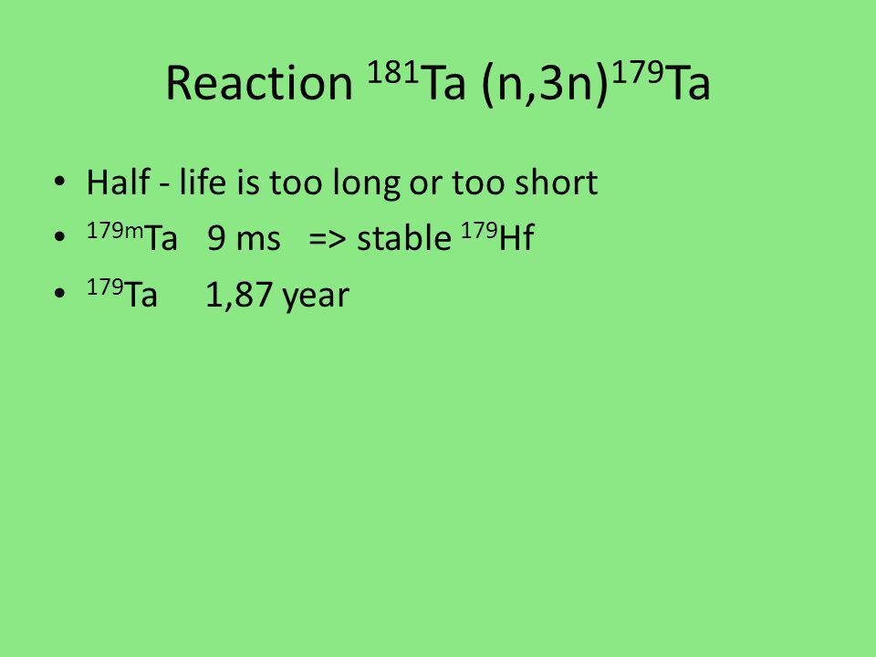Reaction 181 Ta (n,3n) 179 Ta Half - life is too long or too short 179m Ta 9 ms => stable 179 Hf 179 Ta 1,87 year