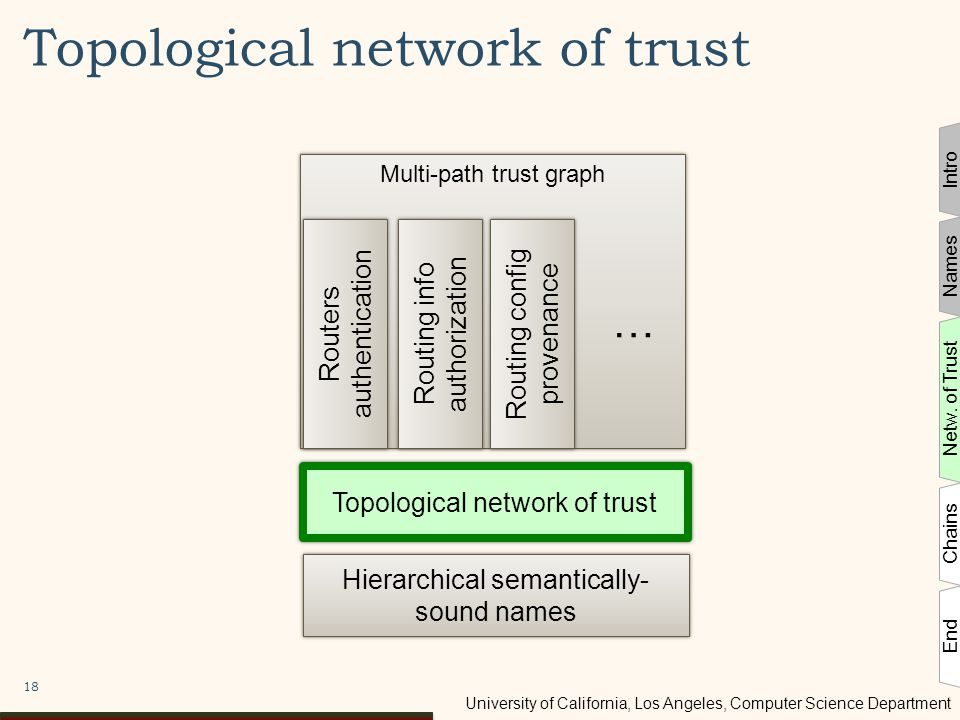 University of California, Los Angeles, Computer Science Department Topological network of trust 18 Multi-path trust graph Topological network of trust Hierarchical semantically- sound names Routers authentication Routing info authorization Routing config provenance … Intro Names Netw.