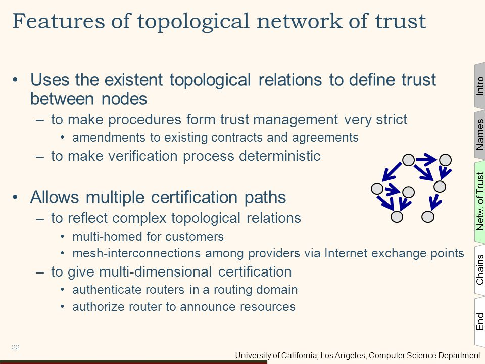 University of California, Los Angeles, Computer Science Department Uses the existent topological relations to define trust between nodes –to make procedures form trust management very strict amendments to existing contracts and agreements –to make verification process deterministic Allows multiple certification paths –to reflect complex topological relations multi-homed for customers mesh-interconnections among providers via Internet exchange points –to give multi-dimensional certification authenticate routers in a routing domain authorize router to announce resources 22 Features of topological network of trust Intro Names Netw.