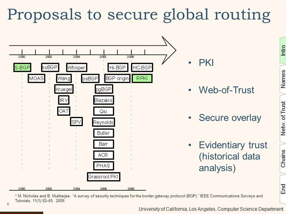 University of California, Los Angeles, Computer Science Department Proposals to secure global routing PKI Web-of-Trust Secure overlay Evidentiary trust (historical data analysis) 6 * M.