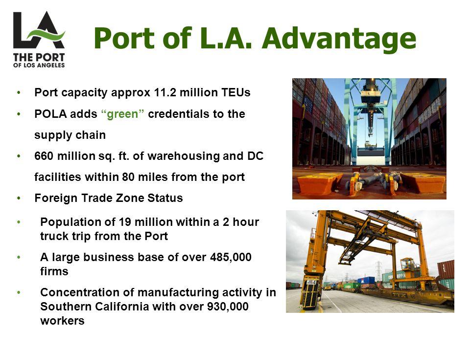 Port of L.A.