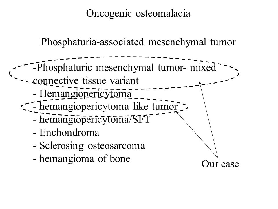 Oncogenic osteomalacia Phosphaturia-associated mesenchymal tumor -Phosphaturic mesenchymal tumor- mixed connective tissue variant - Hemangiopericytoma - hemangiopericytoma like tumor - hemangiopericytoma/SFT - Enchondroma - Sclerosing osteosarcoma - hemangioma of bone Our case