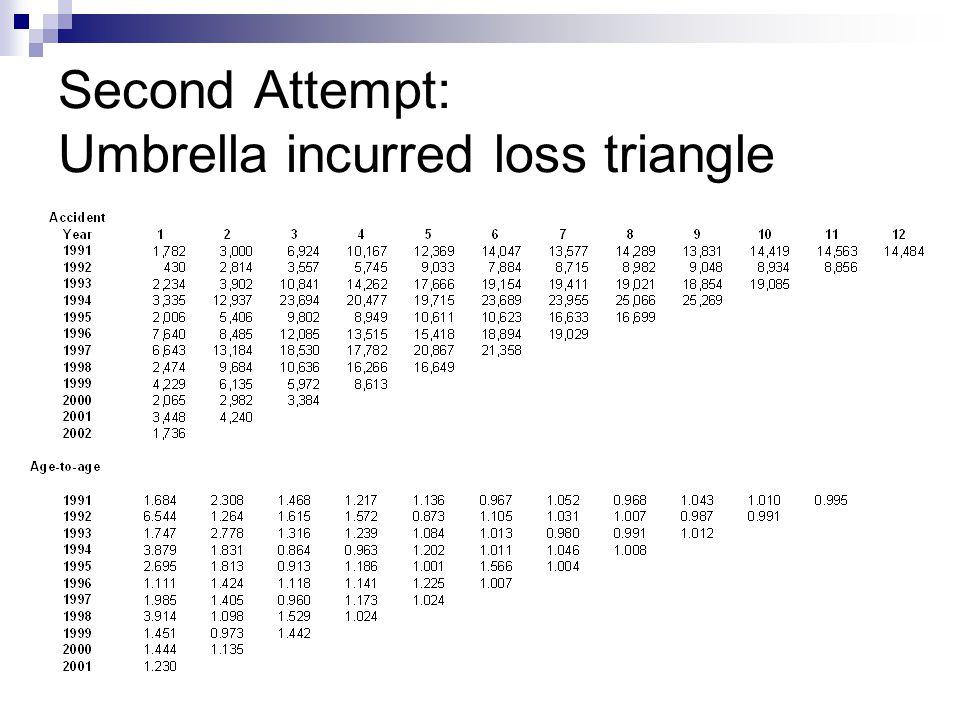 Second Attempt: Umbrella incurred loss triangle