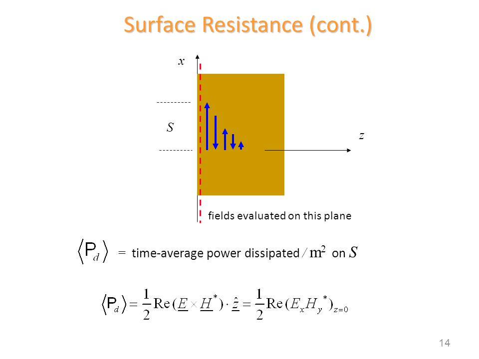 Surface Resistance (cont.) = time-average power dissipated / m 2 on S z x S fields evaluated on this plane 14