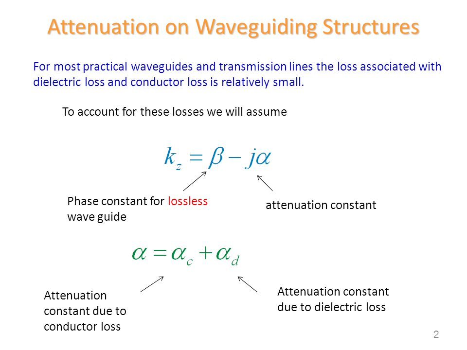 Attenuation due to Dielectric Loss:  d Lossy dielectric  complex permittivity  complex wavenumber k Note : 3