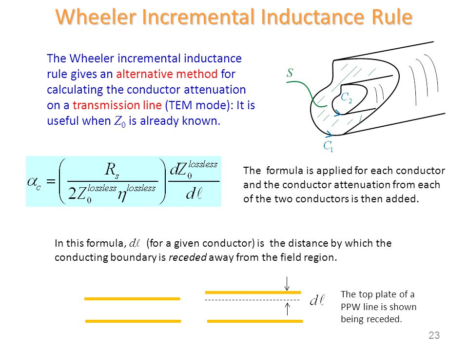 Wheeler Incremental Inductance Rule 23 The Wheeler incremental inductance rule gives an alternative method for calculating the conductor attenuation o