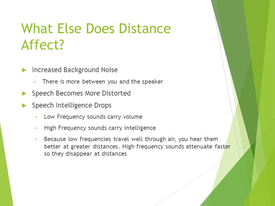 How Distance Affects Hearing  Sounds Drop Off  At ear level, sound is at 100%.