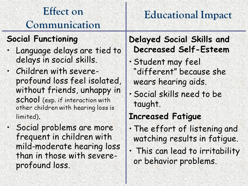 Effect on Communication Educational Impact Social Functioning Language delays are tied to delays in social skills. Children with severe- profound loss