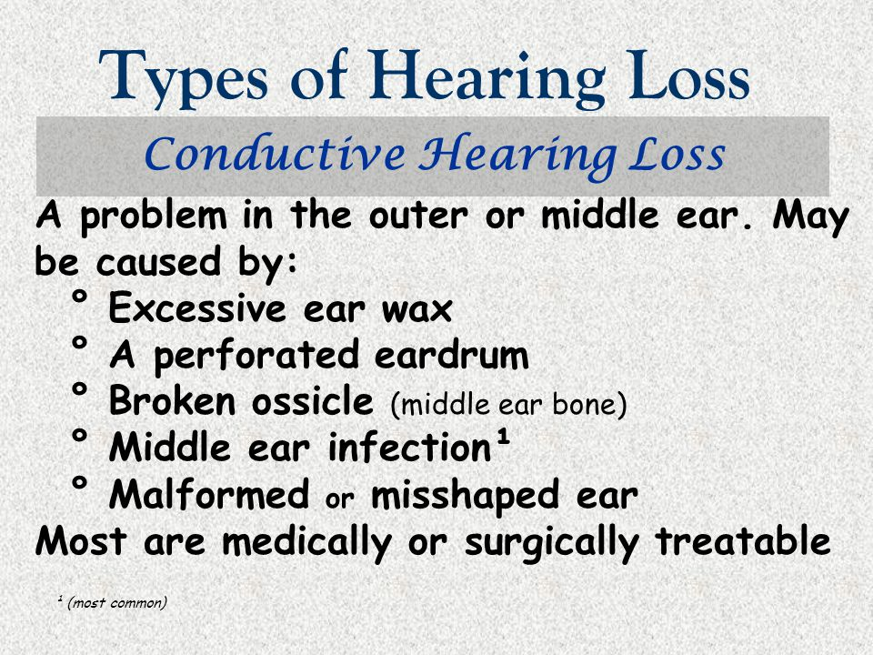 Types of Hearing Loss Conductive Hearing Loss Sensori-Neural Hearing Loss A problem in the inner ear or auditory nerve.