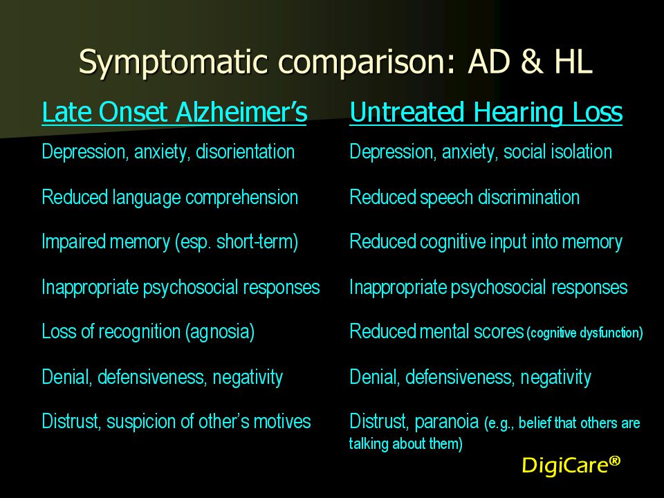 Symptomatic comparison: AD & HL DigiCare ®