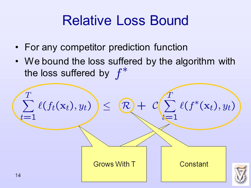 14 For any competitor prediction function We bound the loss suffered by the algorithm with the loss suffered by Relative Loss Bound Grows With T Const