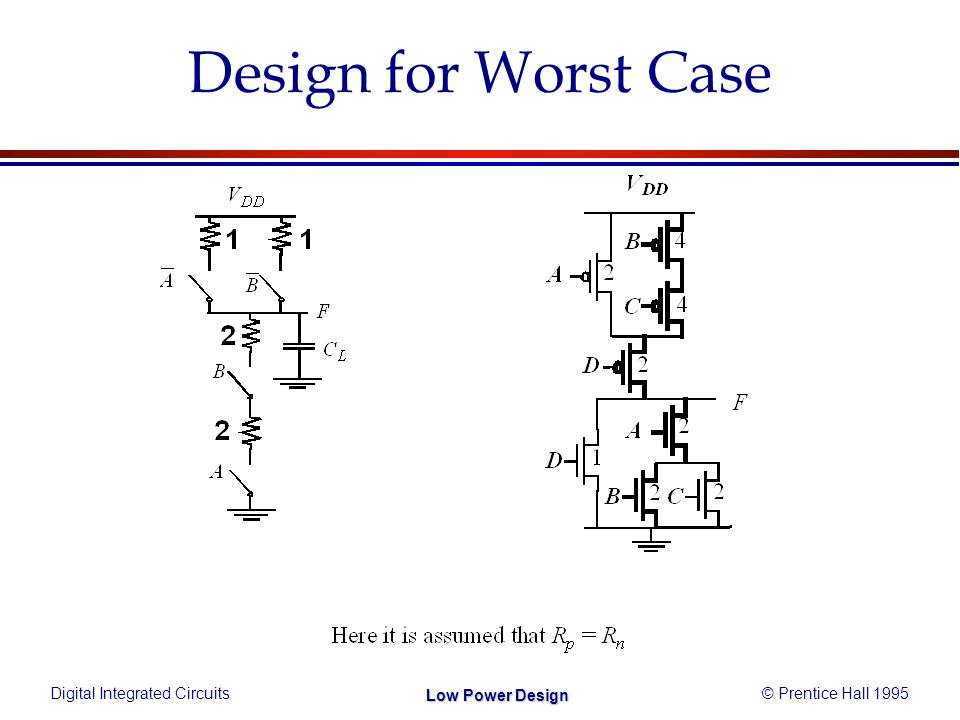 Digital Integrated Circuits© Prentice Hall 1995 Low Power Design Design for Worst Case