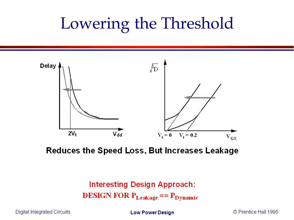 Digital Integrated Circuits© Prentice Hall 1995 Low Power Design Lowering the Threshold
