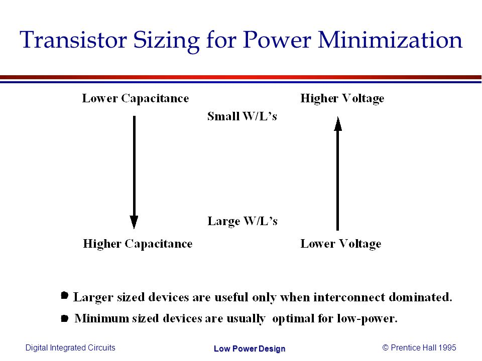 Digital Integrated Circuits© Prentice Hall 1995 Low Power Design Transistor Sizing for Power Minimization