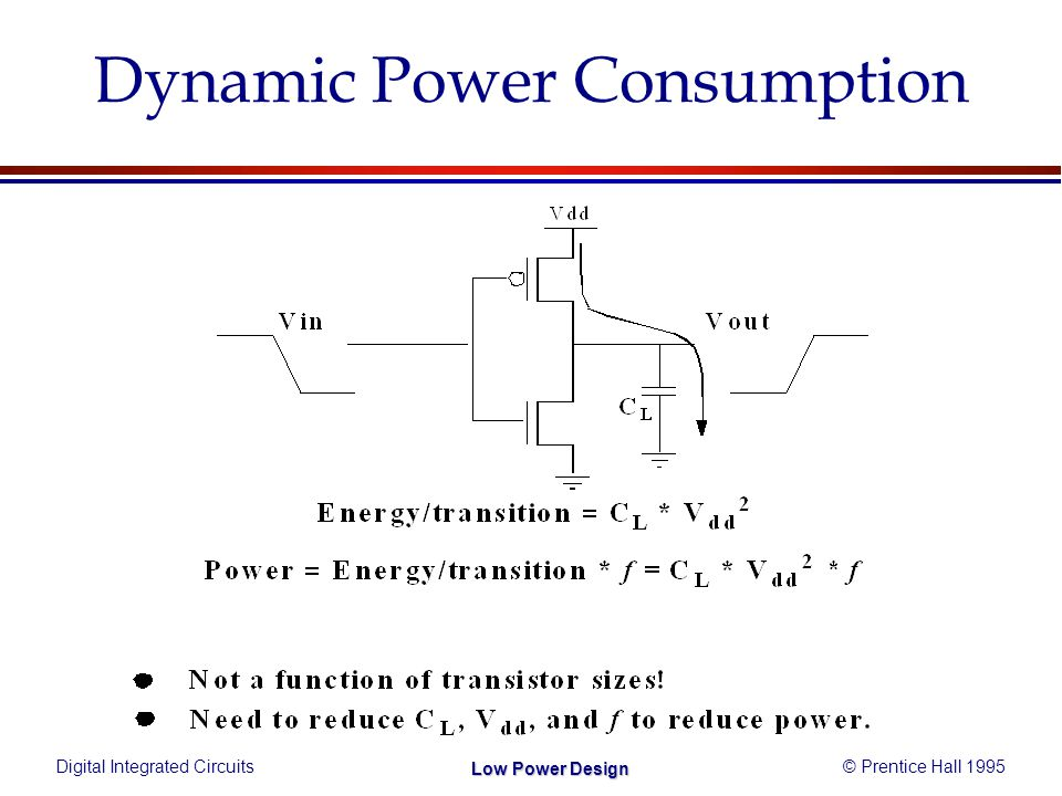Digital Integrated Circuits© Prentice Hall 1995 Low Power Design Dynamic Power Consumption