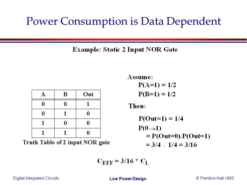 Digital Integrated Circuits© Prentice Hall 1995 Low Power Design Power Consumption is Data Dependent