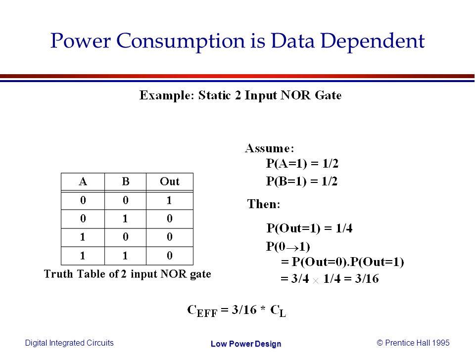 Digital Integrated Circuits© Prentice Hall 1995 Low Power Design Short Circuit Currents