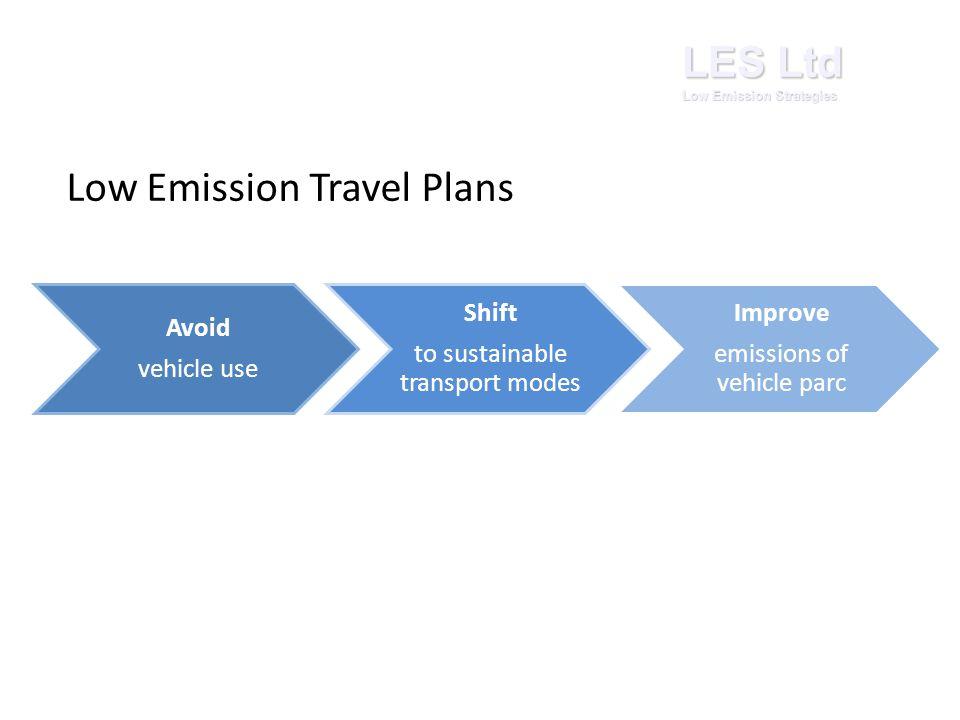 LES Ltd Low Emission Strategies Low Emission Travel Plans