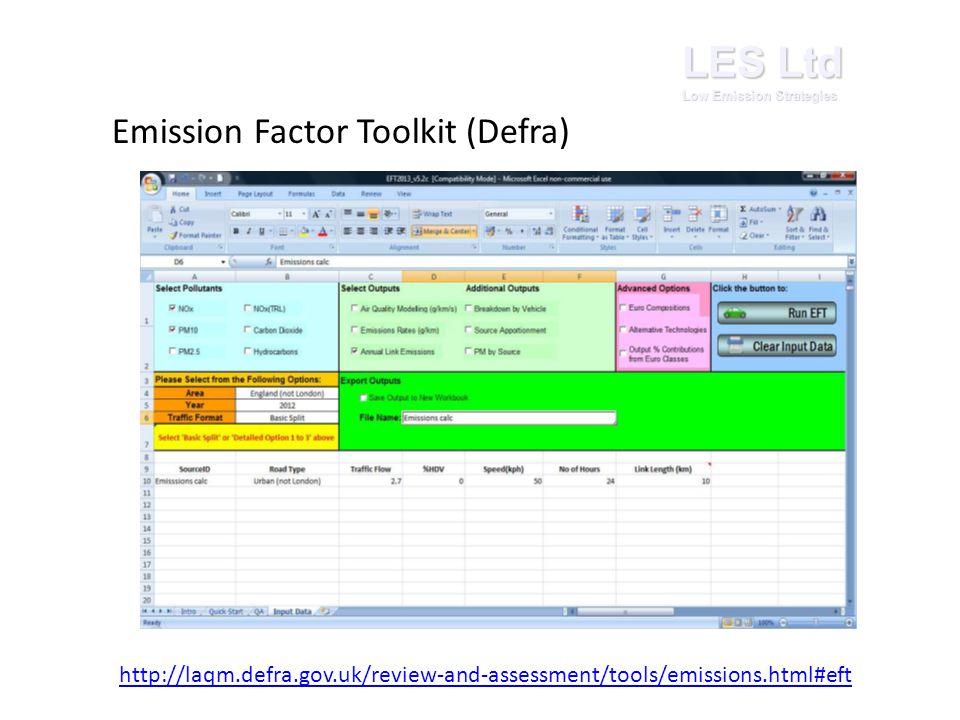 LES Ltd Low Emission Strategies http://laqm.defra.gov.uk/review-and-assessment/tools/emissions.html#eft Emission Factor Toolkit (Defra)