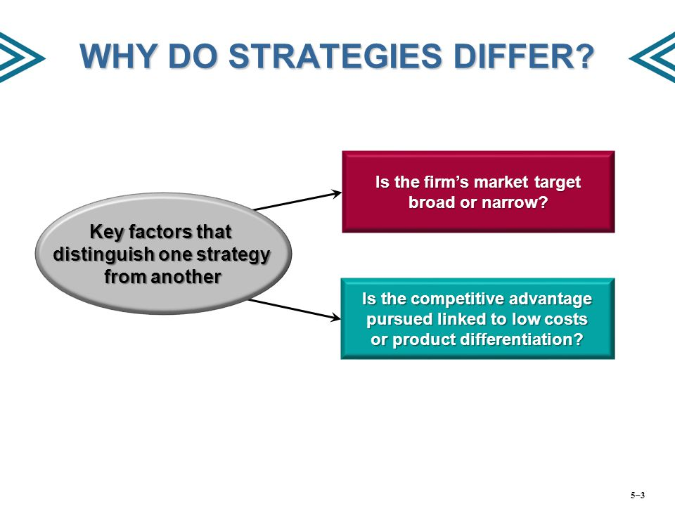 BROAD DIFFERENTIATION STRATEGIES  Effective Differentiation Approaches: ● Carefully study buyer needs and behaviors, values and willingness to pay for a unique product or service.