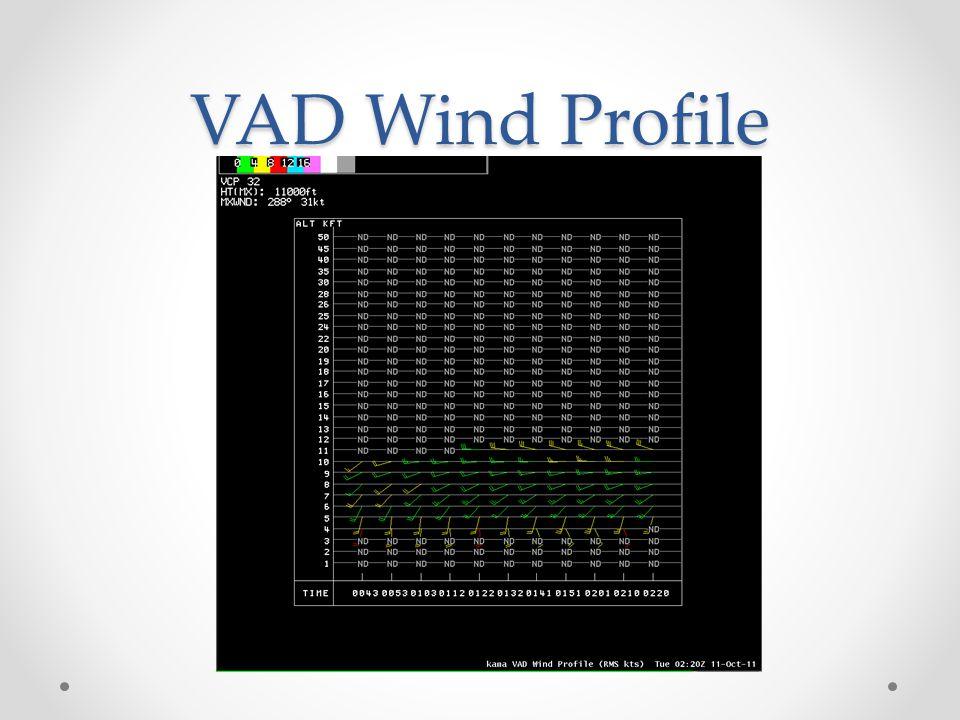 VAD Wind Profile