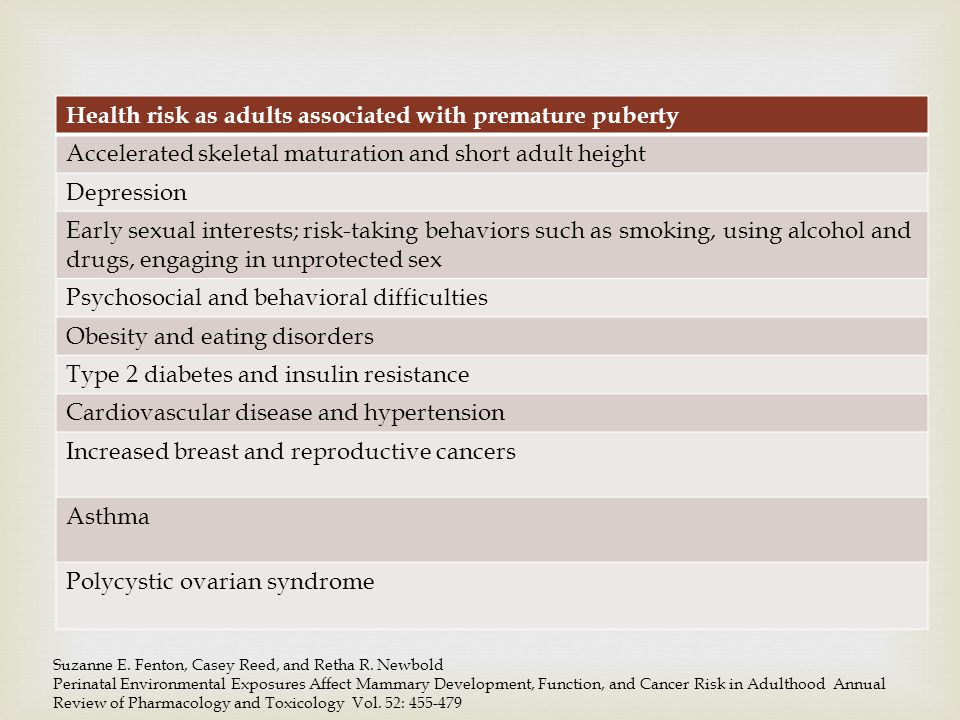 Health risk as adults associated with premature puberty Accelerated skeletal maturation and short adult height Depression Early sexual interests; risk