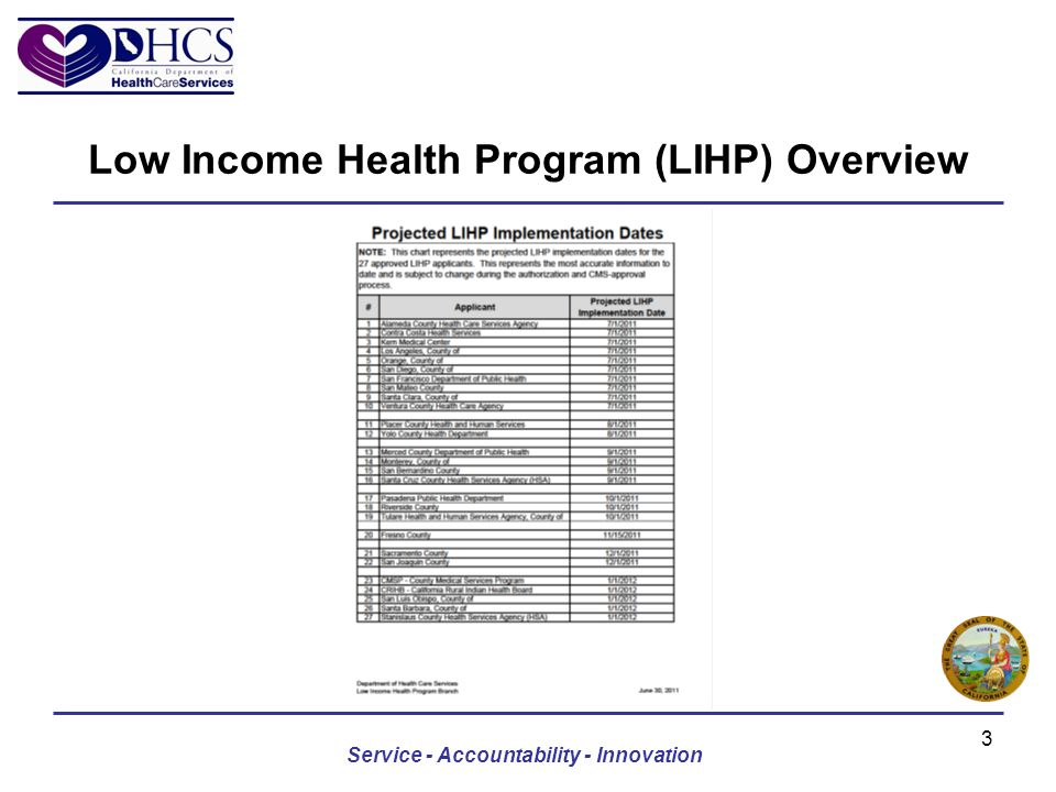 Low Income Health Program (LIHP) Overview Service - Accountability - Innovation 3
