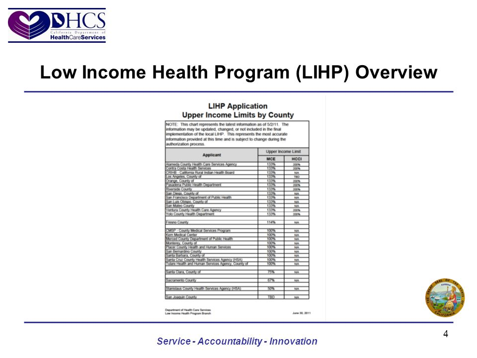 Low Income Health Program (LIHP) Overview Core set of health care services and mental health benefits –No requirement for mental health benefits, non-emergency medical transportation, and out-of-network emergency services for HCCI –Local LIHPs may provide additional services and benefits as approved by CMS Coordinated care and managed care delivery system approach which includes medical homes Network of primary and specialty care providers meeting network adequacy and access requirements Service - Accountability - Innovation 5