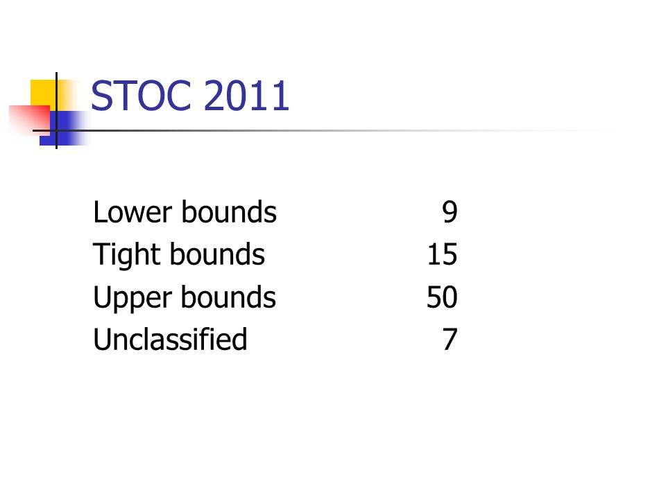 STOC 2011 Lower bounds 9 Tight bounds15 Upper bounds50 Unclassified 7